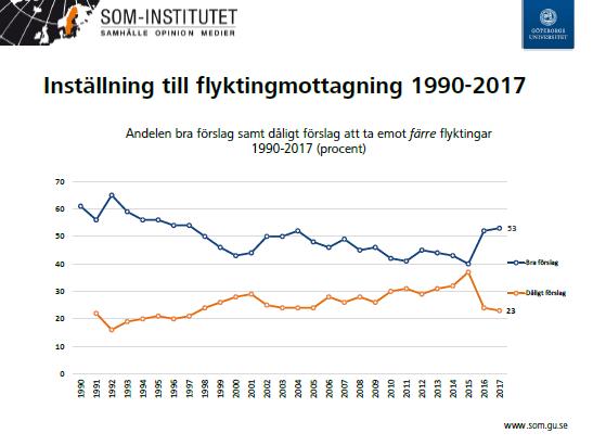 17 miljoner svenskar gynnas av hojd brytpunkt