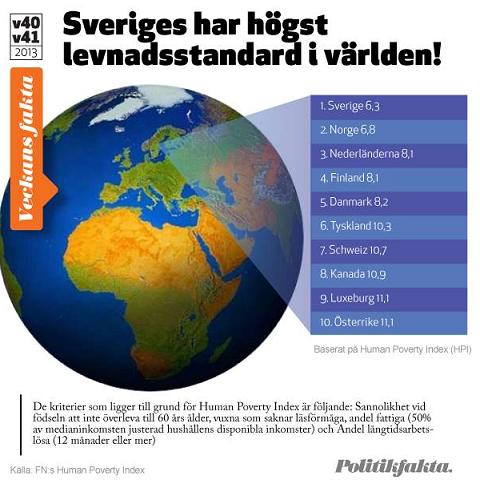 nätdejting statistik Trelleborg