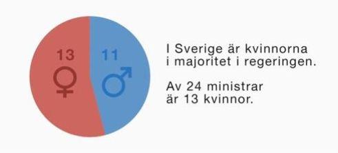 genusvetenskap stockholms universitet antagningspoäng